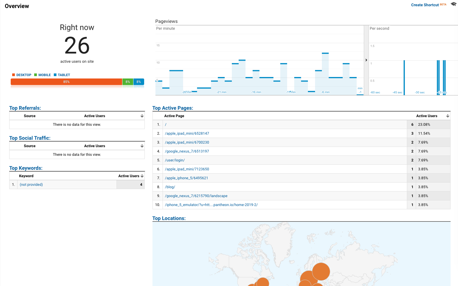 Google Analytics Real Time